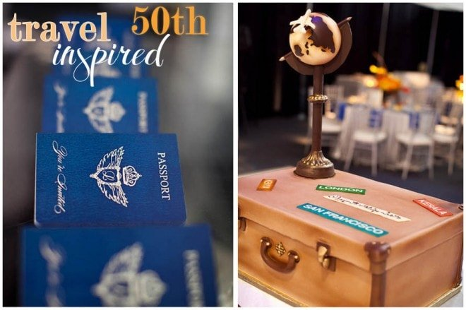 travel inspired 50th birthday party 1