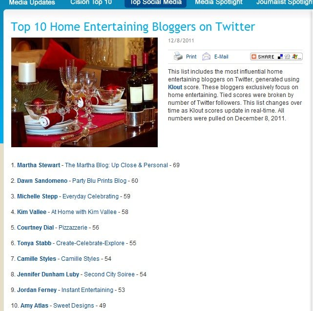 top 10 home entertaining bloggers