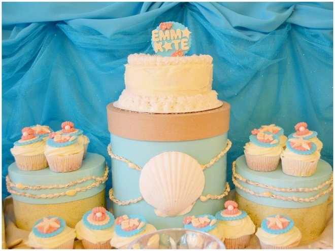 Under the Sea First Birthday!
