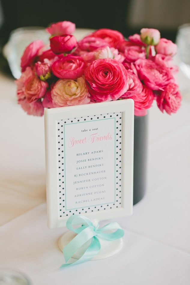 Baking Themed Bridal Shower by Paige Simple (22)
