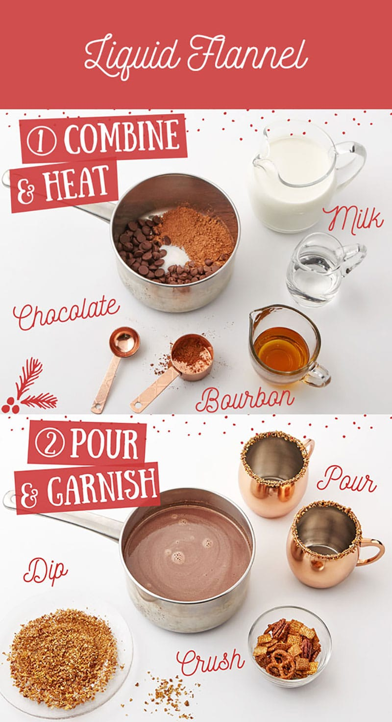 The perfect holiday cocktail recipe! Pizzazzerie.com